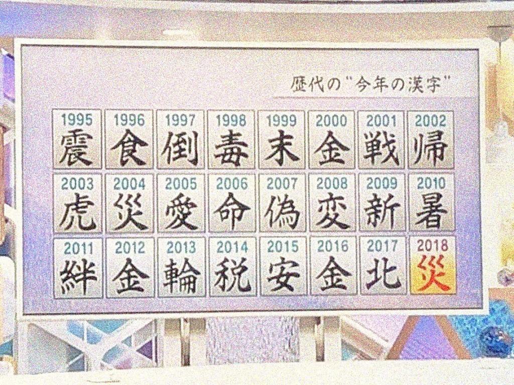 平成最後の漢字 01